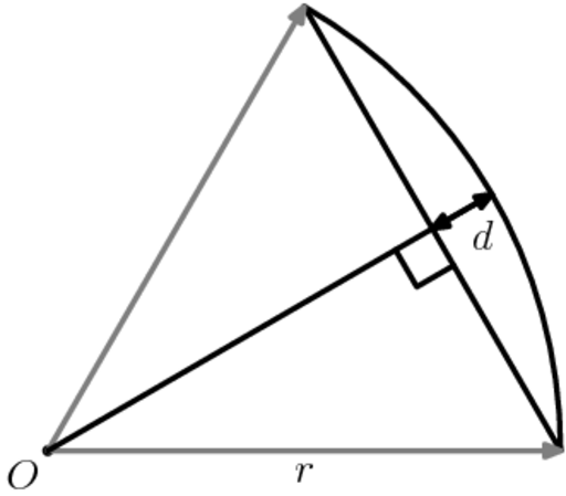 geometry arcs and circles Arcs and central angles worksheets these angles worksheets will produce problems for identifying and working with central angles and arcs you may select the figures to name, the number of points on the circle's perimeter, and the types of figures inscribed in the circles.