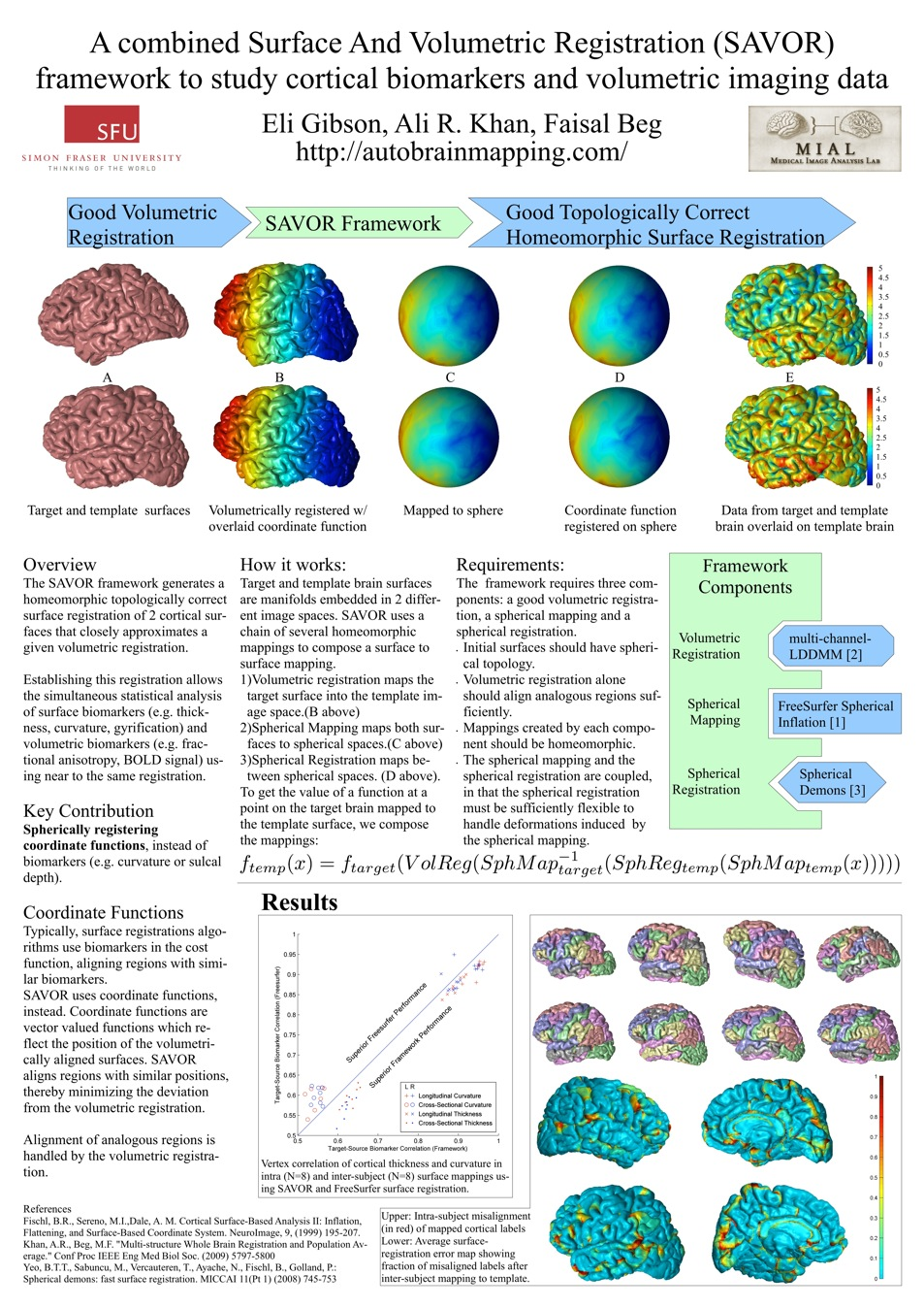 Index of /autobrainmapping/posters