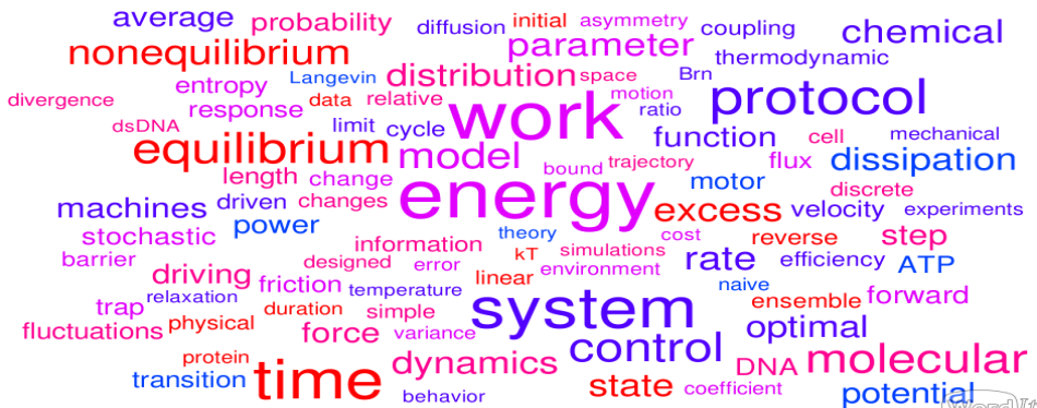 WordItOut-word-cloud-632992