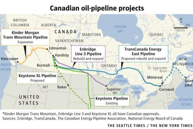 Keystone debate: Is there really a need for so many new oil pipelines?
