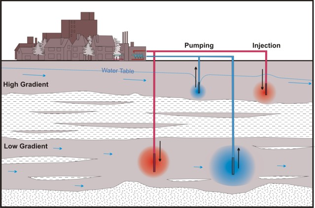 photos of Geothermal Energy Examples