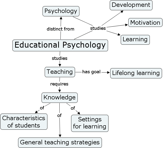 educational psychology doctoral thesis Educational psychology, or the study of education, is the discipline that focuses  on  walden university's phd in psychology program combines rigorous.