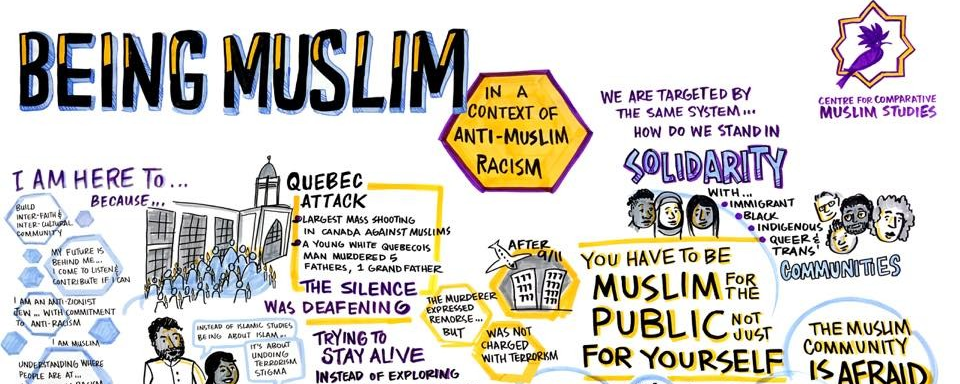 Being Muslim in a Context of Anti-Muslim Racism