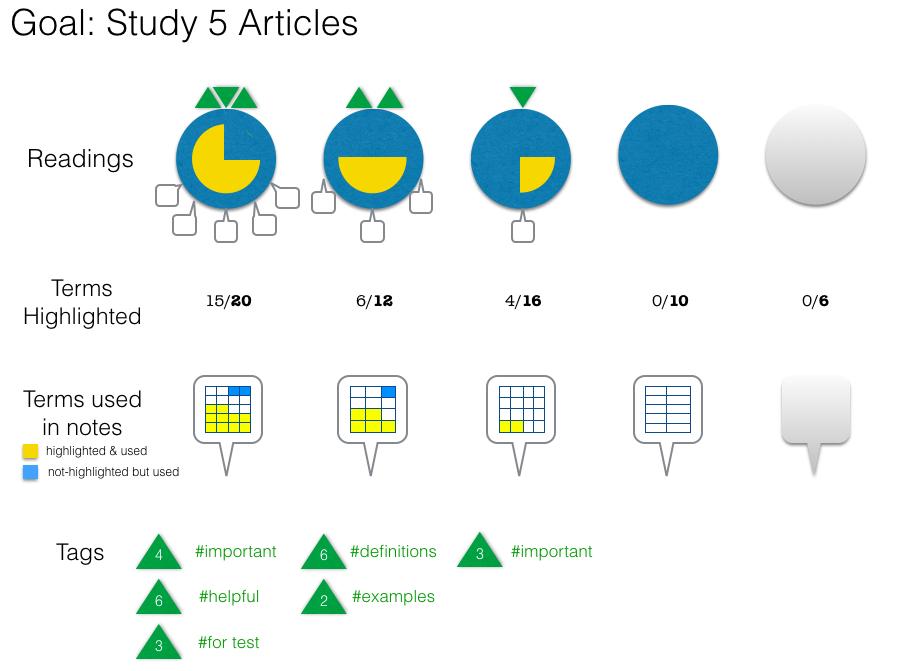Learning Analytics - EdPsychLab - Simon Fraser University