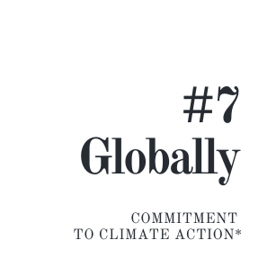 SFU in top 10 globally for commitment to climate change