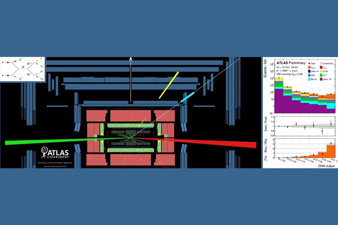 SFU Particle Physics Group Observes Vector Boson Fusion Higgs Production in its decays to W bosons for the first time together with the ATLAS collaboration!