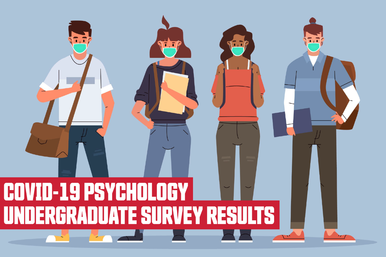 COVID-19 Psychology Undergraduate Survey Results