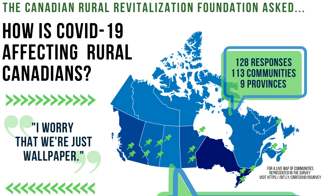 How is COVID-19 Affecting Rural Canadians?