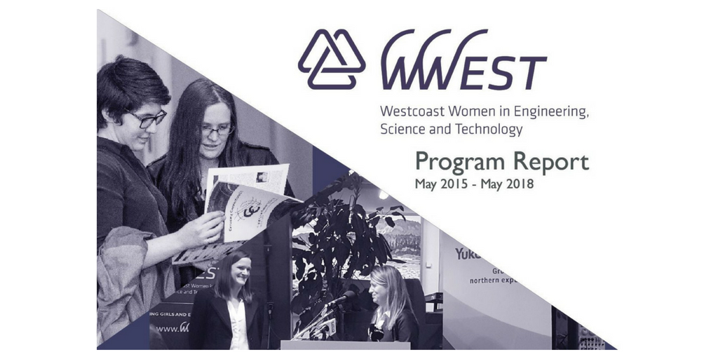 WWEST Reports
