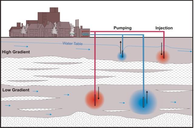 dr diana allen aquifer thermal energy storage