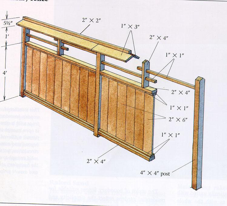 Japanese garden fence Fence planner