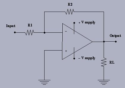 ENSC 220 Lab #2: Op Amp